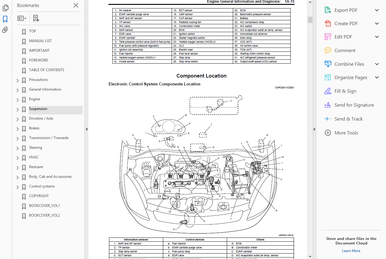 Suzuki Swift Wiring Diagram Manual - Wiring Diagrams Entry on
